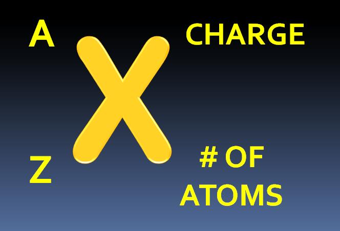 atom-representation