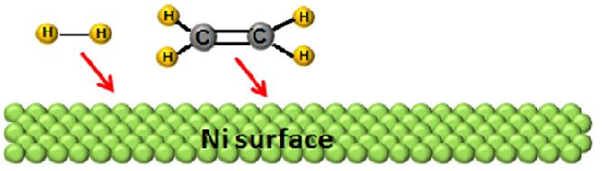 heterogeneous catalyst #1