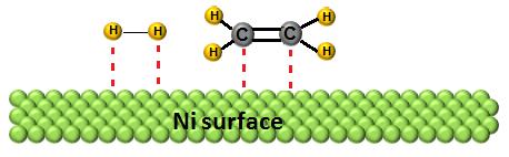 heterogeneous catalyst #2