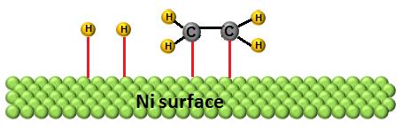 heterogeneous catalyst #3