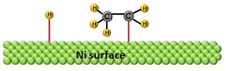 heterogeneous catalyst #4