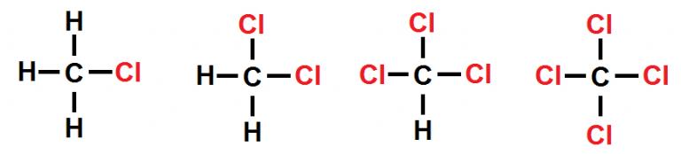 Chlorination of Methane