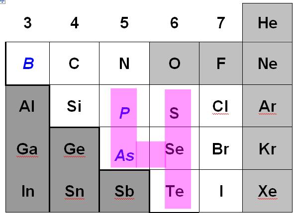oxo-compounds