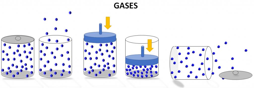 gases-properties