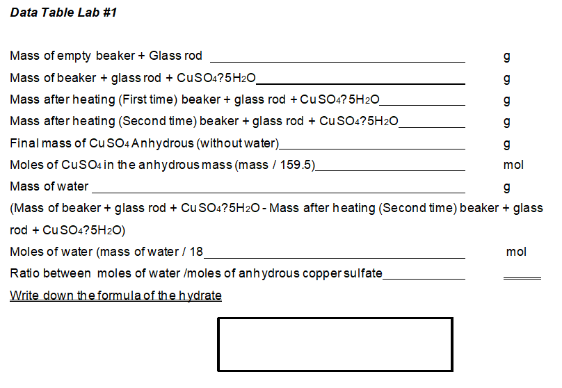 Formula of a hydrate lab data table1