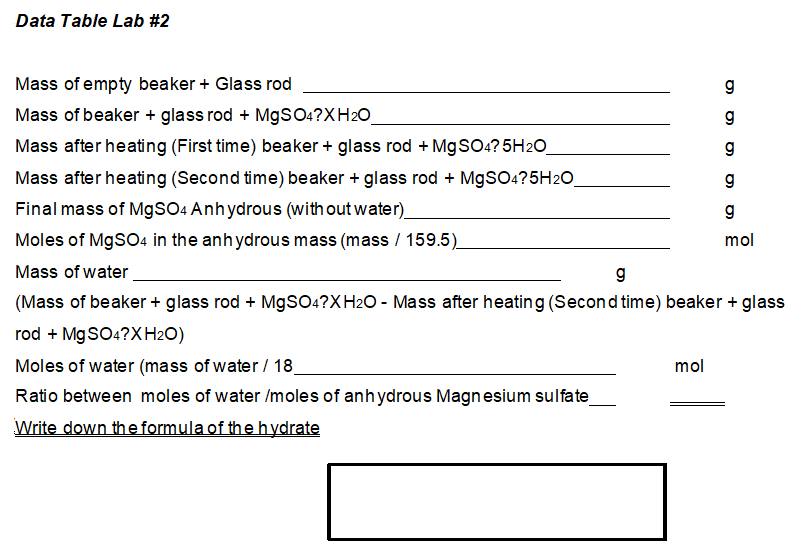 Formula of a hydrate lab data table2