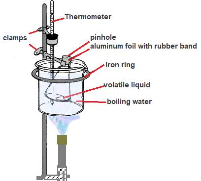 Mr volatile liquid setup