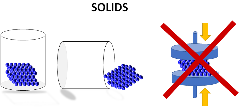 solids cannot be compressed